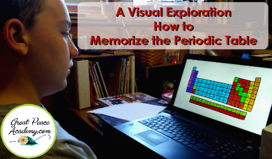 A Visual Exploration for How to Memorize the Peiodic Table | GreatPeaceAcademy.com #ihsnet