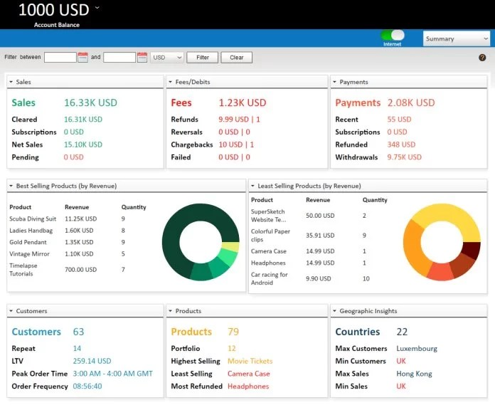 Paydrill Software Features Dashboard