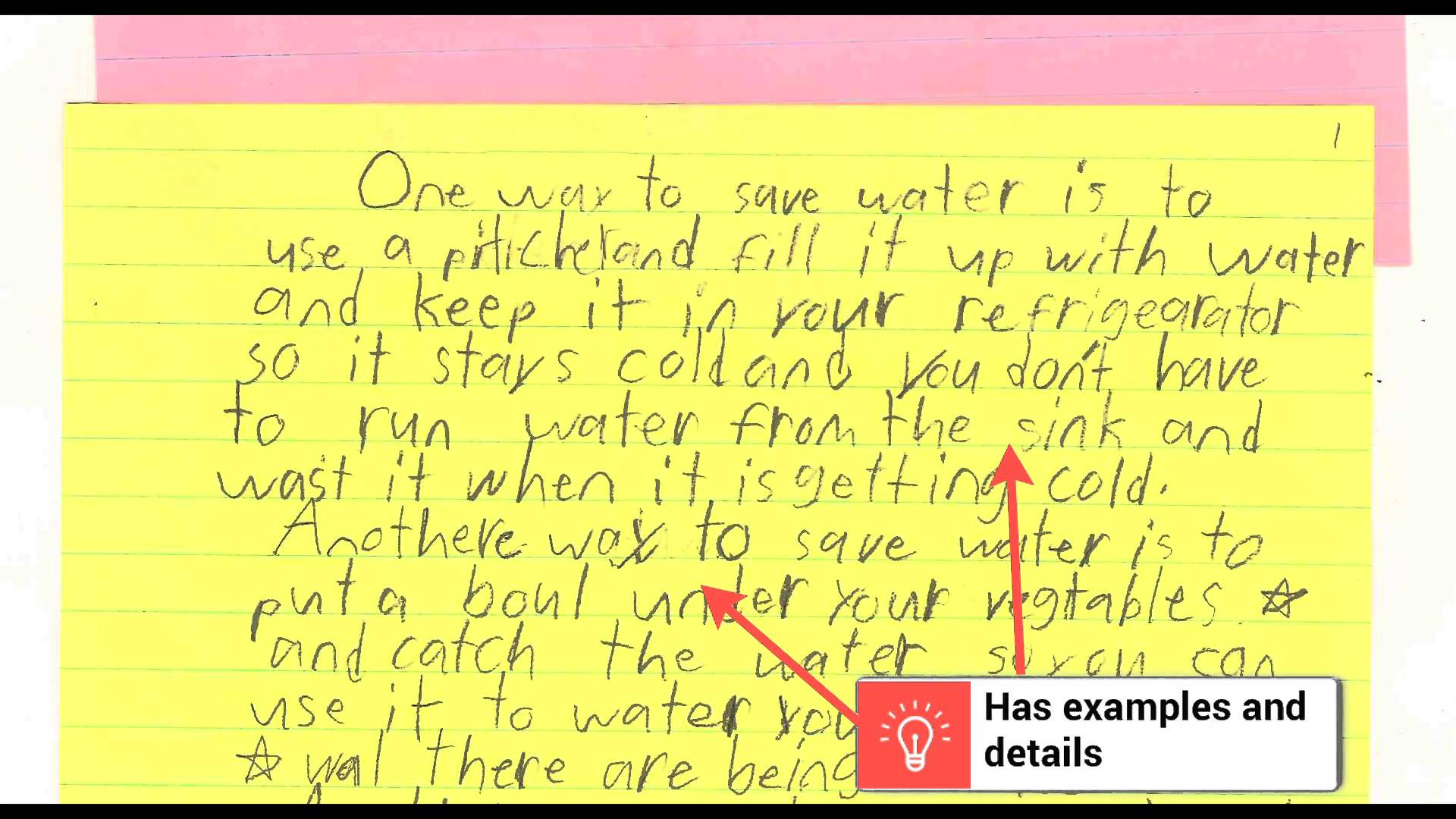 What Does 3rd Grade Writing Look Like