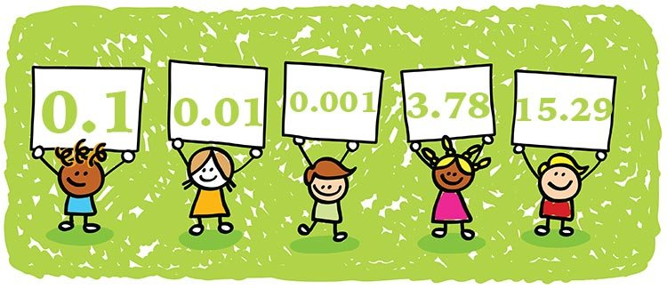 Resultat d'imatges de decimals