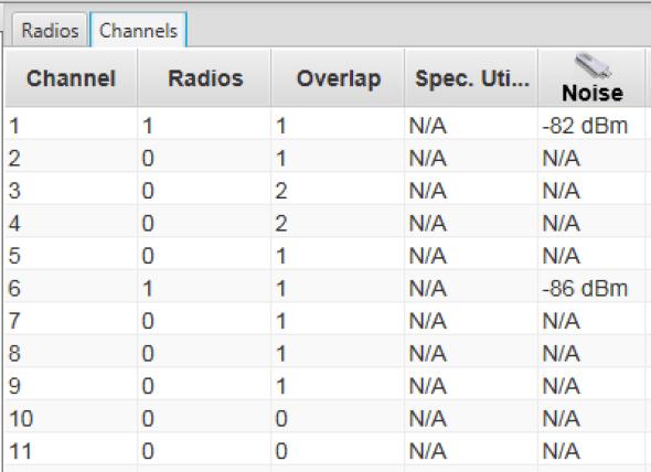 ESS noise levels, MacBook, USB2 hub