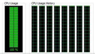 corei7 100 percent cpu usage   GrecTech