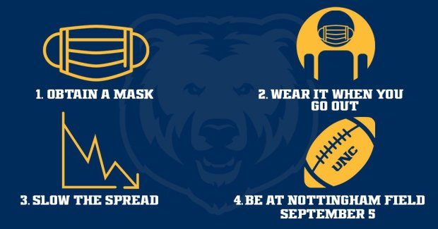 GREELEY, CO - June 29: A graphic from the University of Northern Colorado Athletic Department encourages fans to wear masks. According to the social media posts, wearing a mask, which can slow the spread of COVID-19, will determine if a football season occurs. (Courtesy of UNC Athletics)