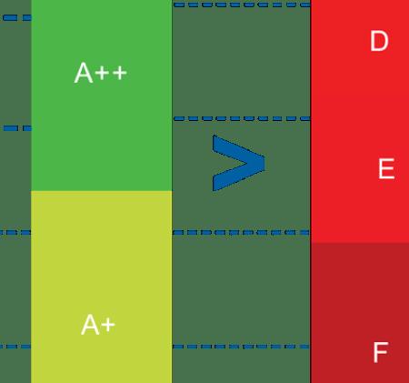 wykres-etykiety-energetyczne