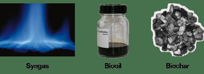 bioodpady innowacyjna technologia TCR produkty