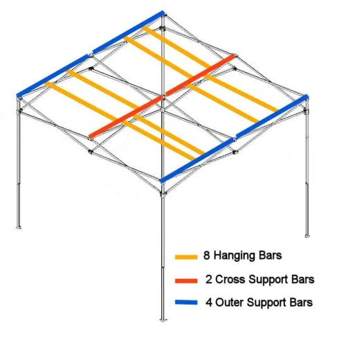 small resolution of hanging bars for quick qube large grow room