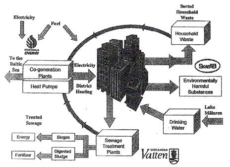 Residential Geothermal Energy Diagram Open Loop Geothermal