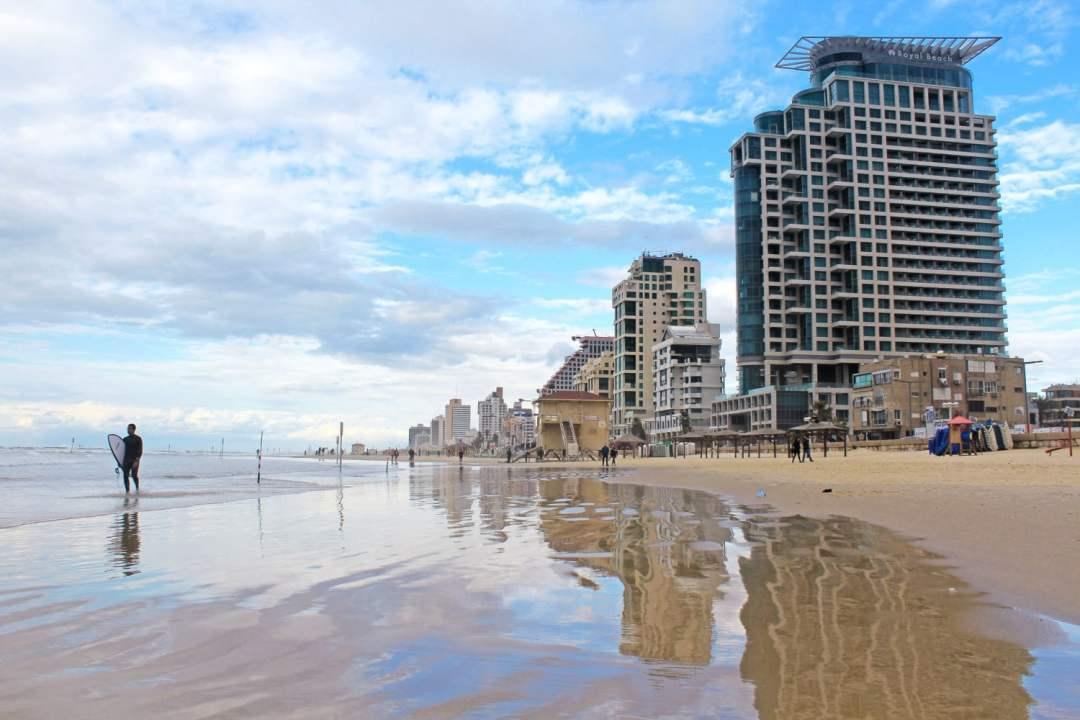 tel aviv beach is israel safe