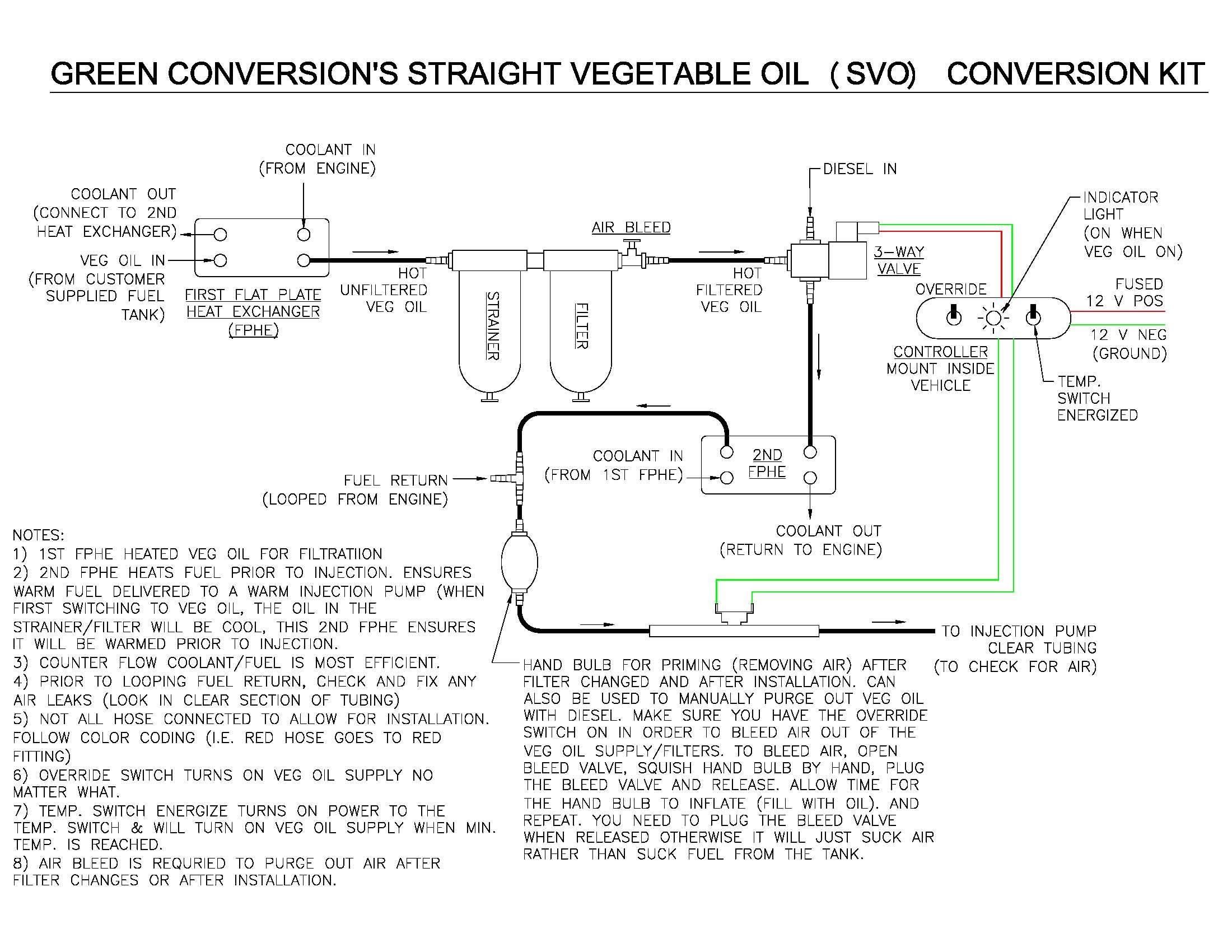 wiring diagram for spotlights on a car trailer 4 way plug spotlight somurich