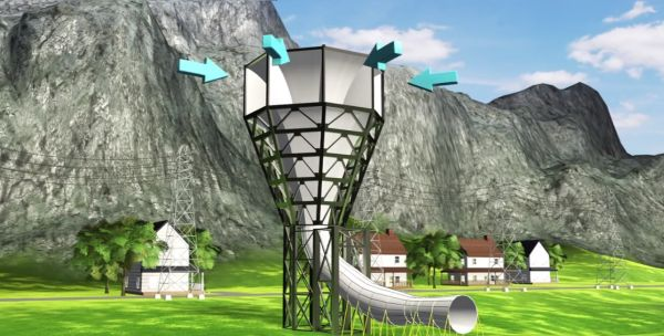 Sheerwind turbine