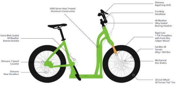 Moox Bike (2)