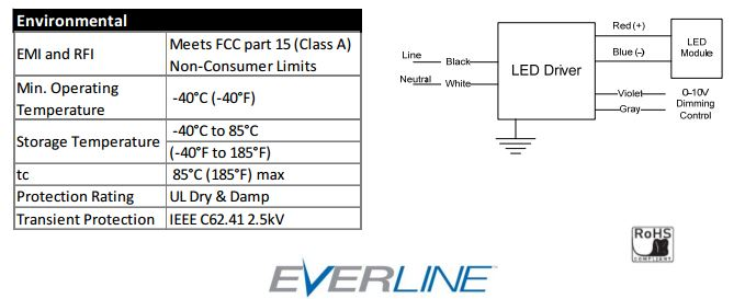 Universal Everline D15CC55UNVTW-C LED driver 120-277V