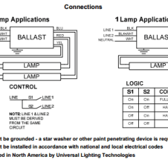 Ge Ultramax Ballast Wiring Diagram Parts Of A Cell Step Dimming Schematic