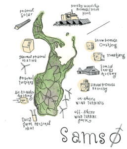 Samso Island runs on 100% renewable energy. Illustration: Nautilus Magazine http://bit.ly/nautilus-samso