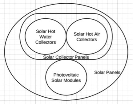 Diagrams For Global Warming, Diagrams, Free Engine Image