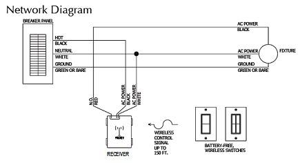 Leviton Dimmers Wiring Diagram. Leviton. Wiring Diagram