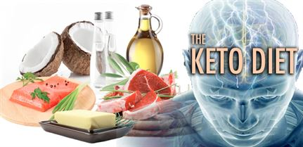 Image of the Keto Diet
