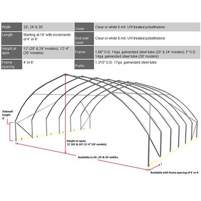 FieldPro Gable High Tunnel Package