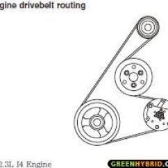 2003 Honda Civic Belt Diagram Usb Wiring Diagrams 2005 Mazda 3 Serpentine Drive Greenhybrid Hybrid Cars Rh Com Ac Replacement 2