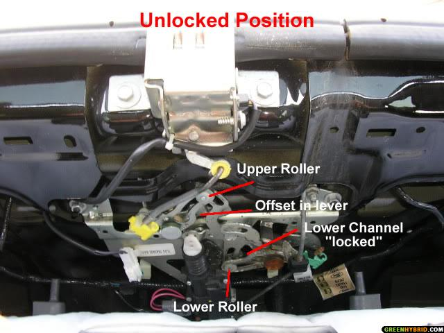 2006 ford escape door ajar wiring diagram 240v photocell service manual anyone i need help with rear hatch lock greenhybrid hybrid cars