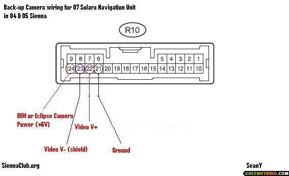 eclipse reverse camera wiring diagram