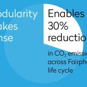Fairphone 2 LCA result - 30 % less GDP with modularity