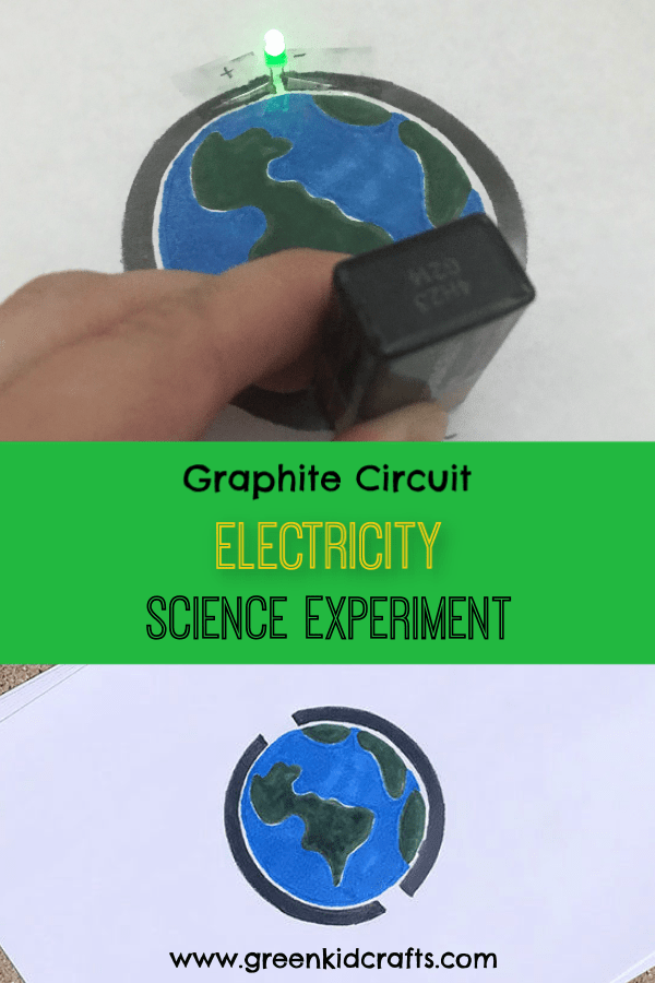 Science Electricity Cell Battery And Symbols For Circuit