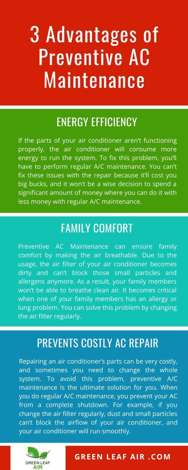 3 Advantages of Preventive AC Maintenance