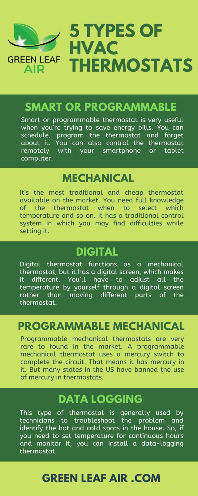 5 Types of HVAC Thermostats