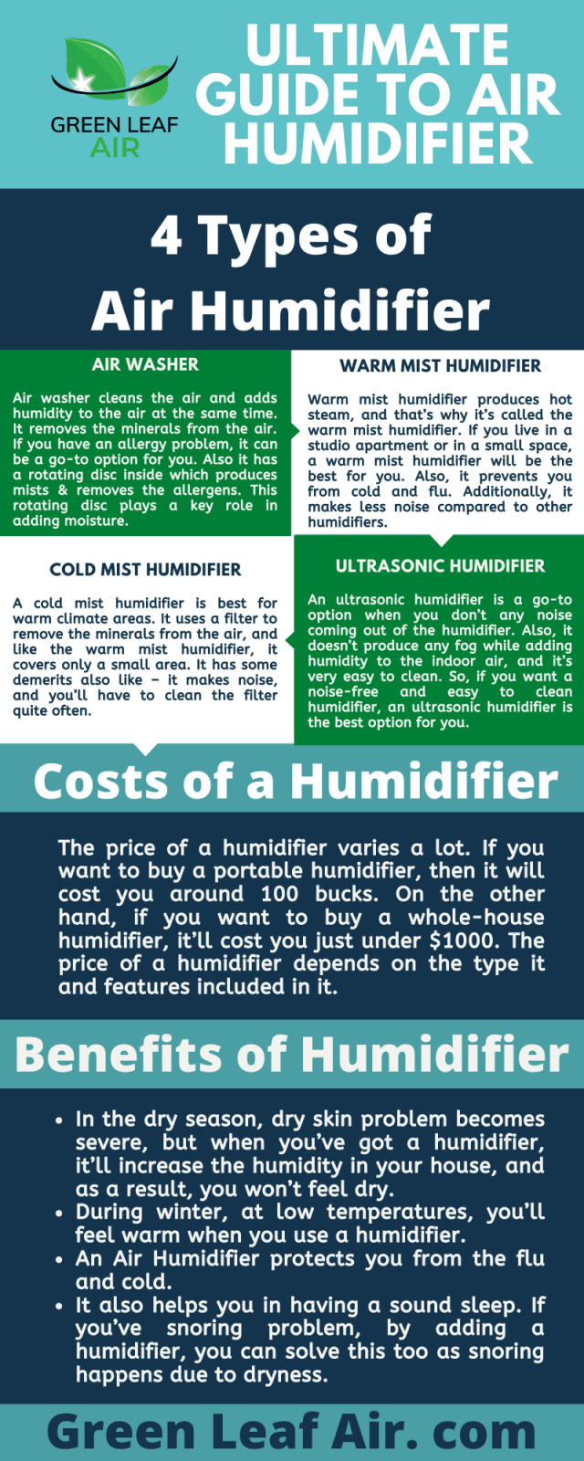 Ultimate Guide to Air Humidifier