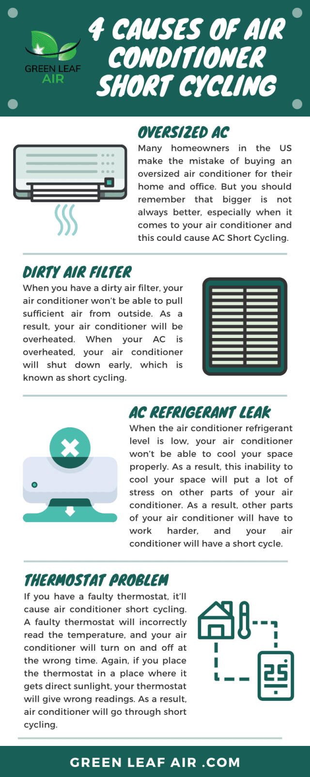 4 Causes of Air Conditioner Short Cycling