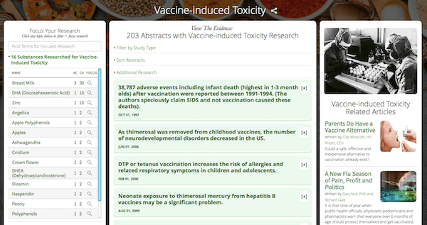Vaccine-induced Toxicity