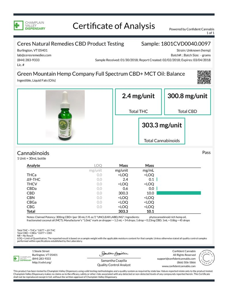 Green Mountain Hemp Company CBD Lab Analysis