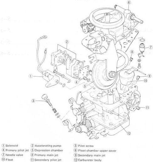Suzuki Alto Carburettor