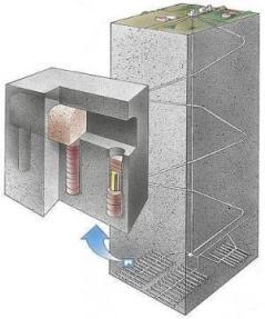 hydrogen-effect-nuclear-storage