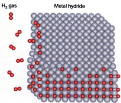 metal_hydride1_sm