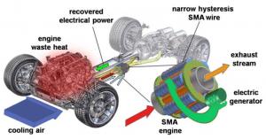 SMA Engine
