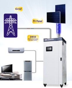 BYD & Fe Batteries in Australia Developing Renewable Energy Storage Systems