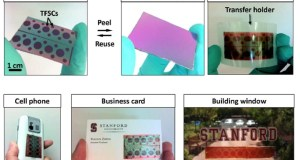 Applications for Stanford / NREL's Micro-Thin Solar Power Cell