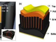 Hybrid Solar Cell Generates Electricity from Light and Sound