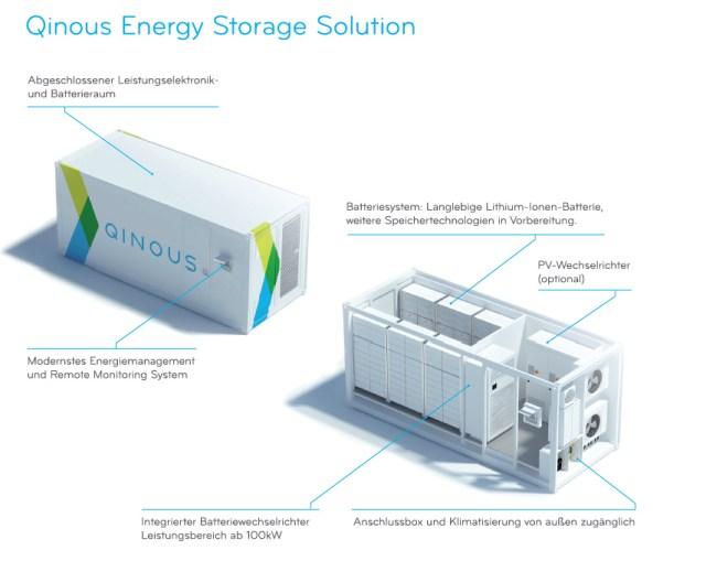Renewable Energy Needs Easy Backup Power