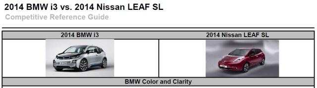 BMW i3 vs Nissan LEAF