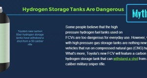 Fuel Cell Vehicle Myth Four – Hydrogen Fuel Storage is Dangerous
