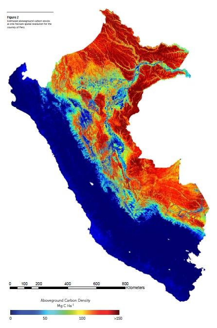 Peru Carbon Concentrations (Red is High, Blue is Low)