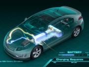 Chevy Volt's Unique Electrical System.