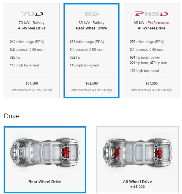 New base model for Tesla Motors: Tesla 70D