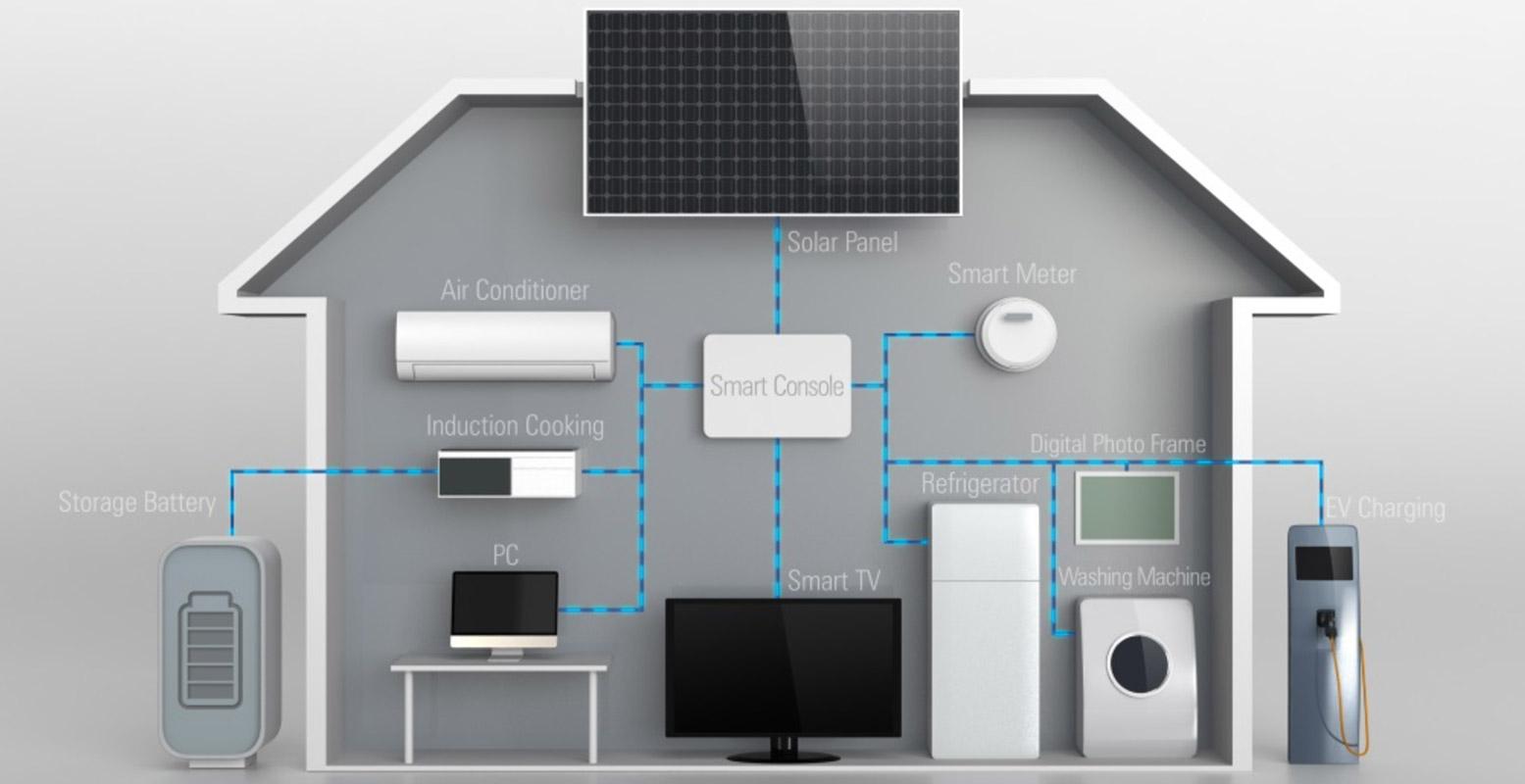 domotica e sistemi di monitoraggio