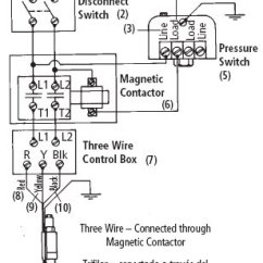 3 Phase Submersible Pump Control Panel Wiring Diagram Deh P6000ub Green Road Farm ~ Well Installation & Troubleshooting