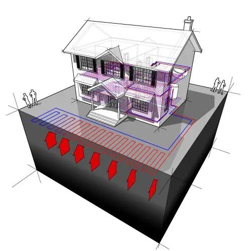horizontal group loop ground source heat pump