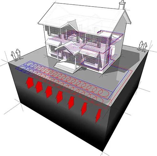 slinky group loop ground source heat pump